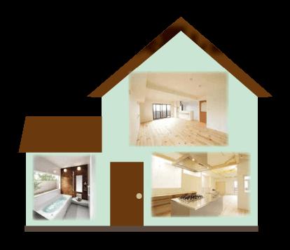 自由設計の家・リフォームに最適